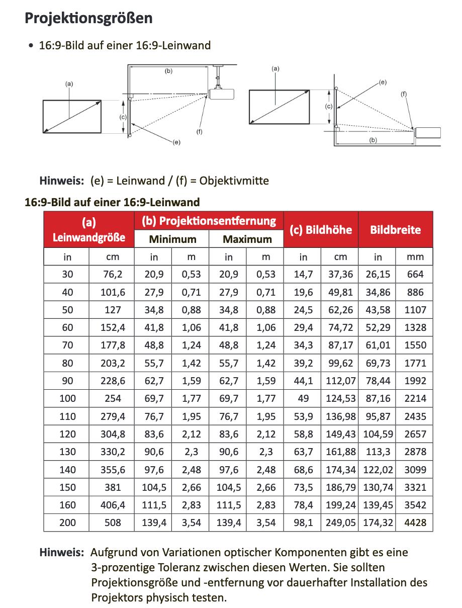 Screenshot_2019-08-07-X10-4K_UG_DEU-pdf5d4a77265bca7