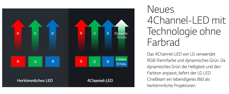 Screenshot_2020-01-13-LG-CineBeam-HU70LS-Largo-4K-LG-Deutschland-2