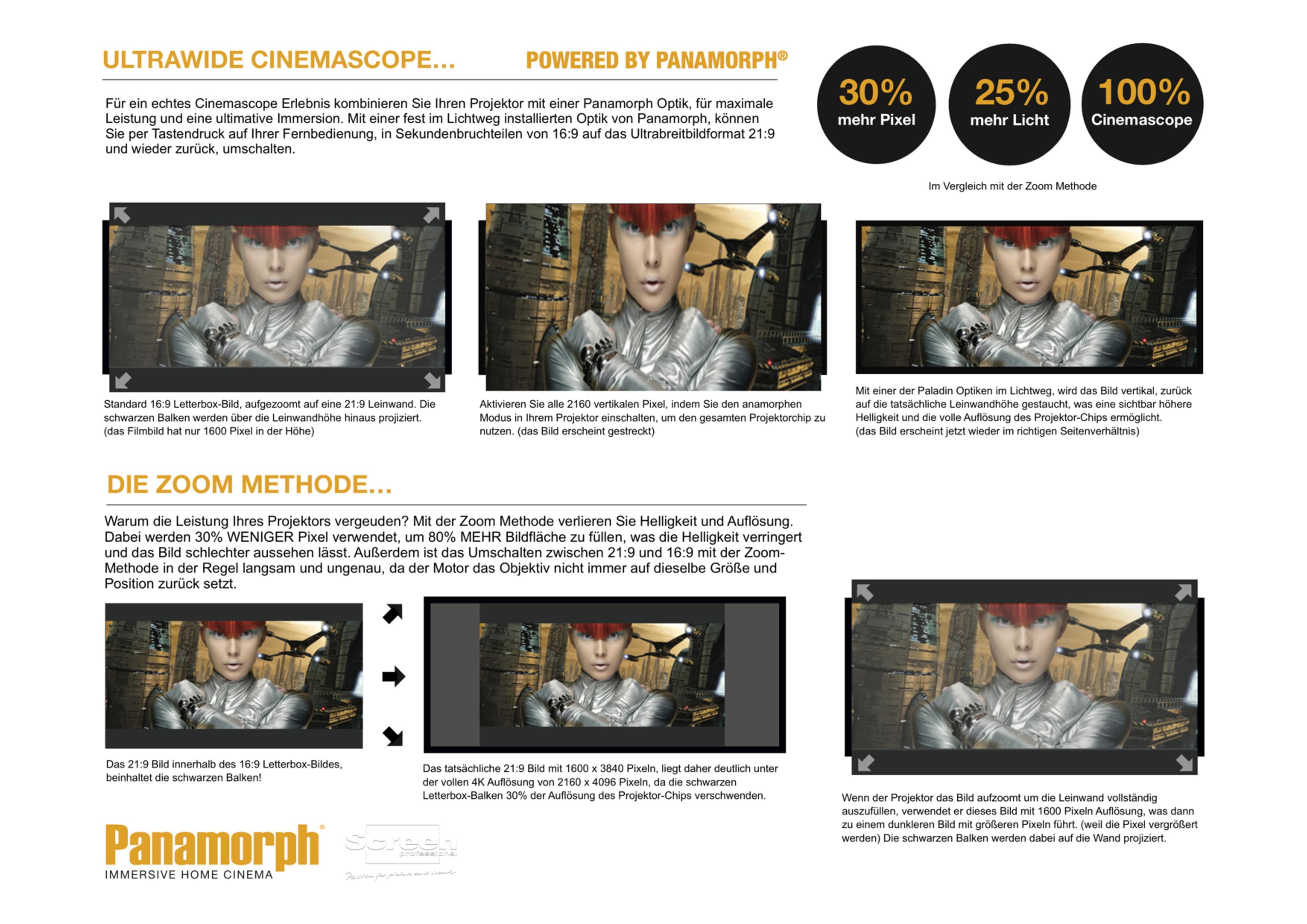 Panamorph-Paladin-vs-Zoom-Methode-page-001