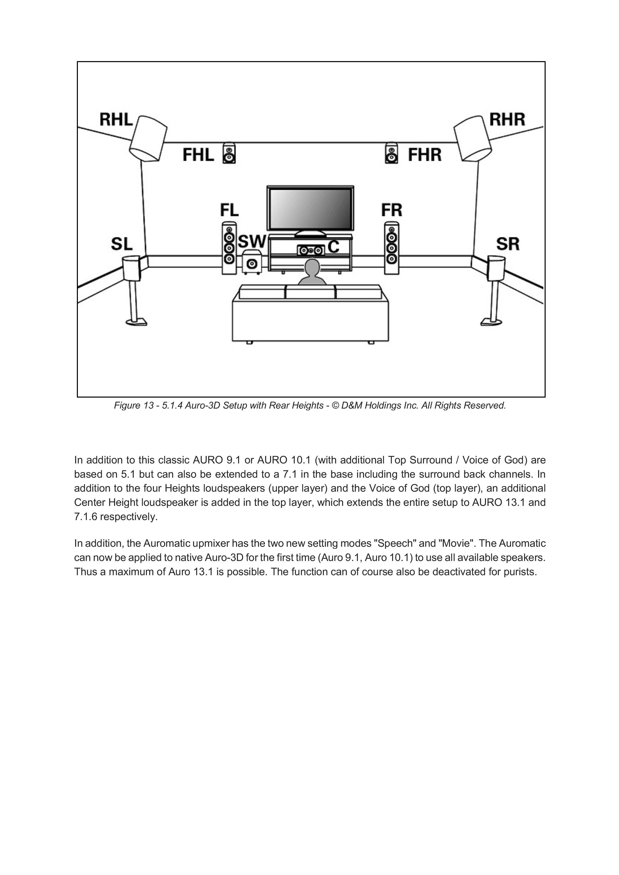 Auro3D_Version-4_1-page-010